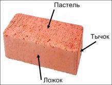 tychok-lozhok-postel